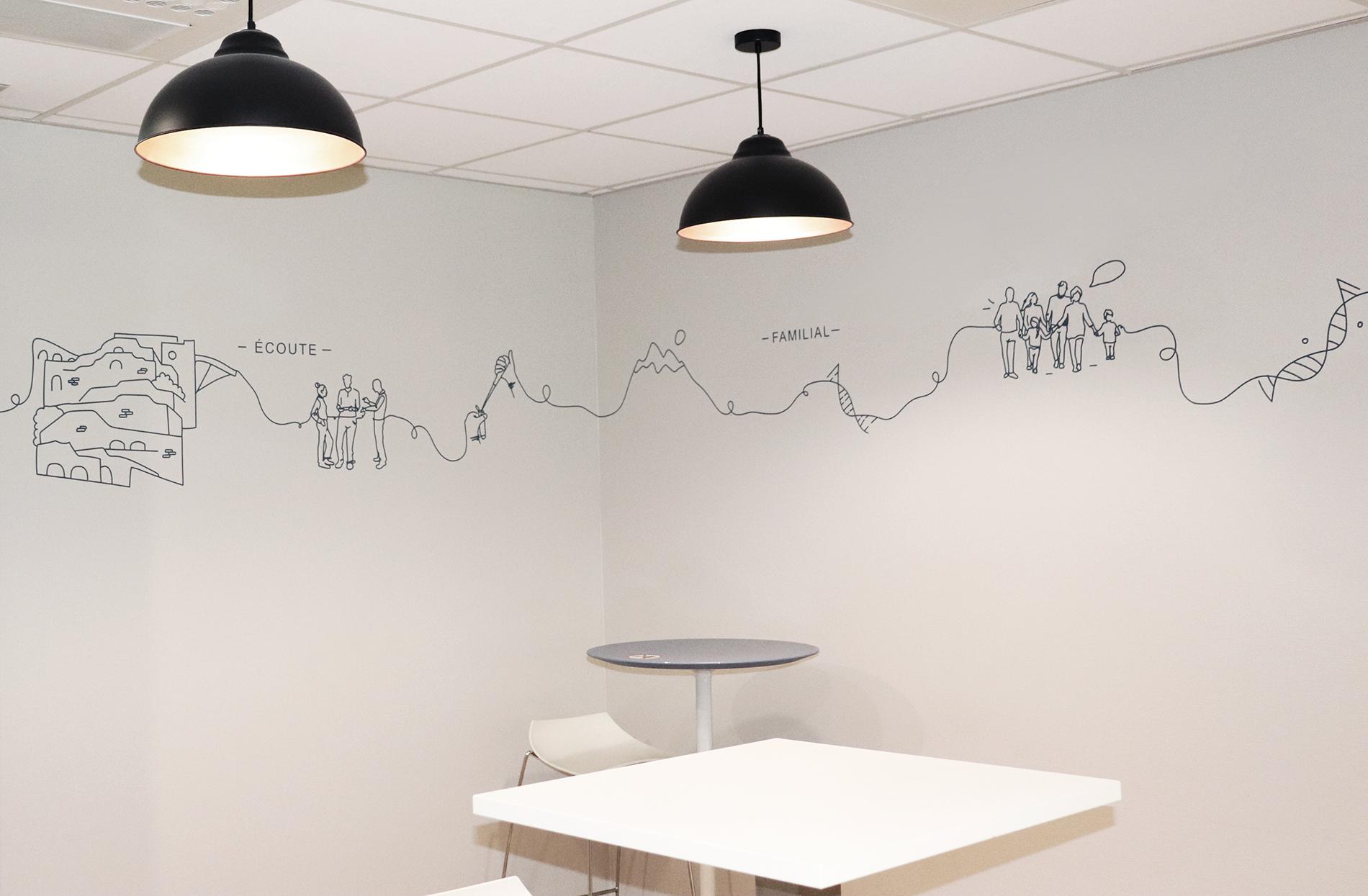 biomérieux graphisme mural
